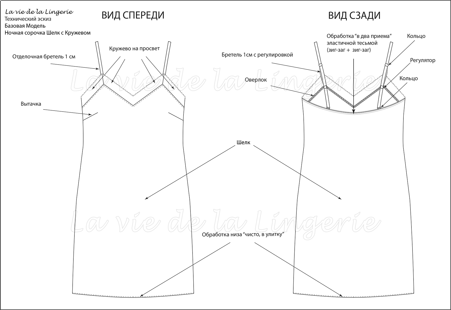 """Техническое описание для модели """"Ночная сорочка из шелка с кружевом"""""""