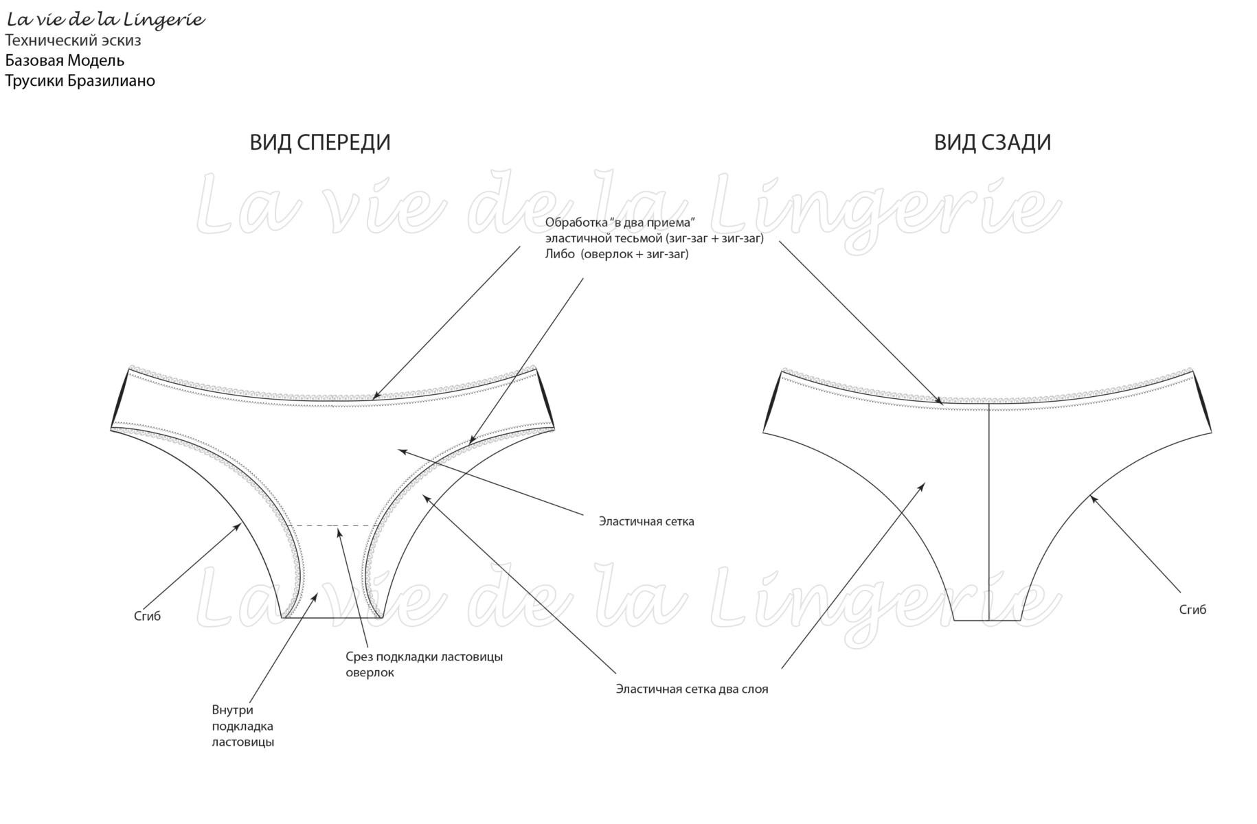 """Техническое описание модели """"Трусики Бразилиано"""""""