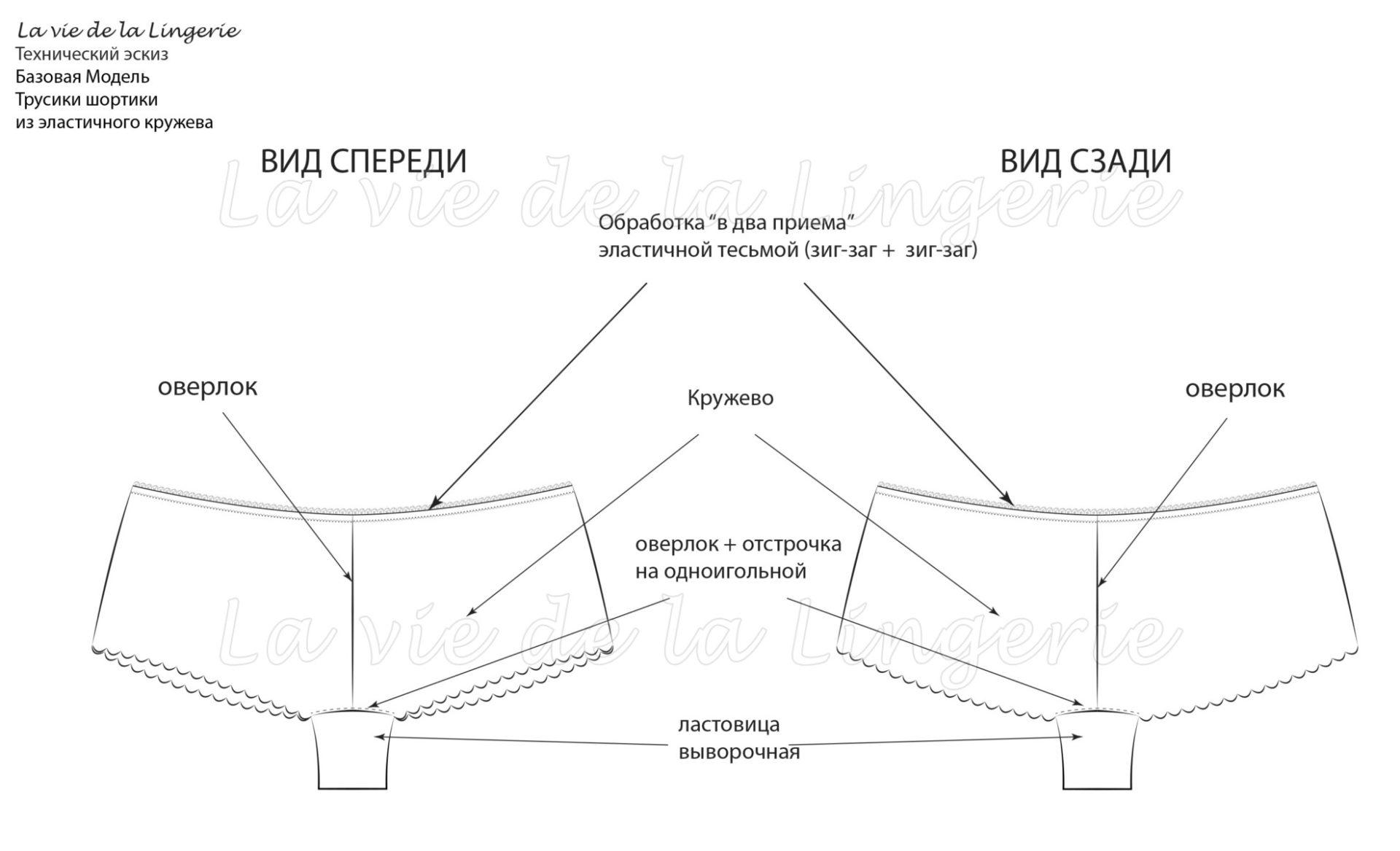 """Техническое описание модели """"Трусики Шортики"""""""