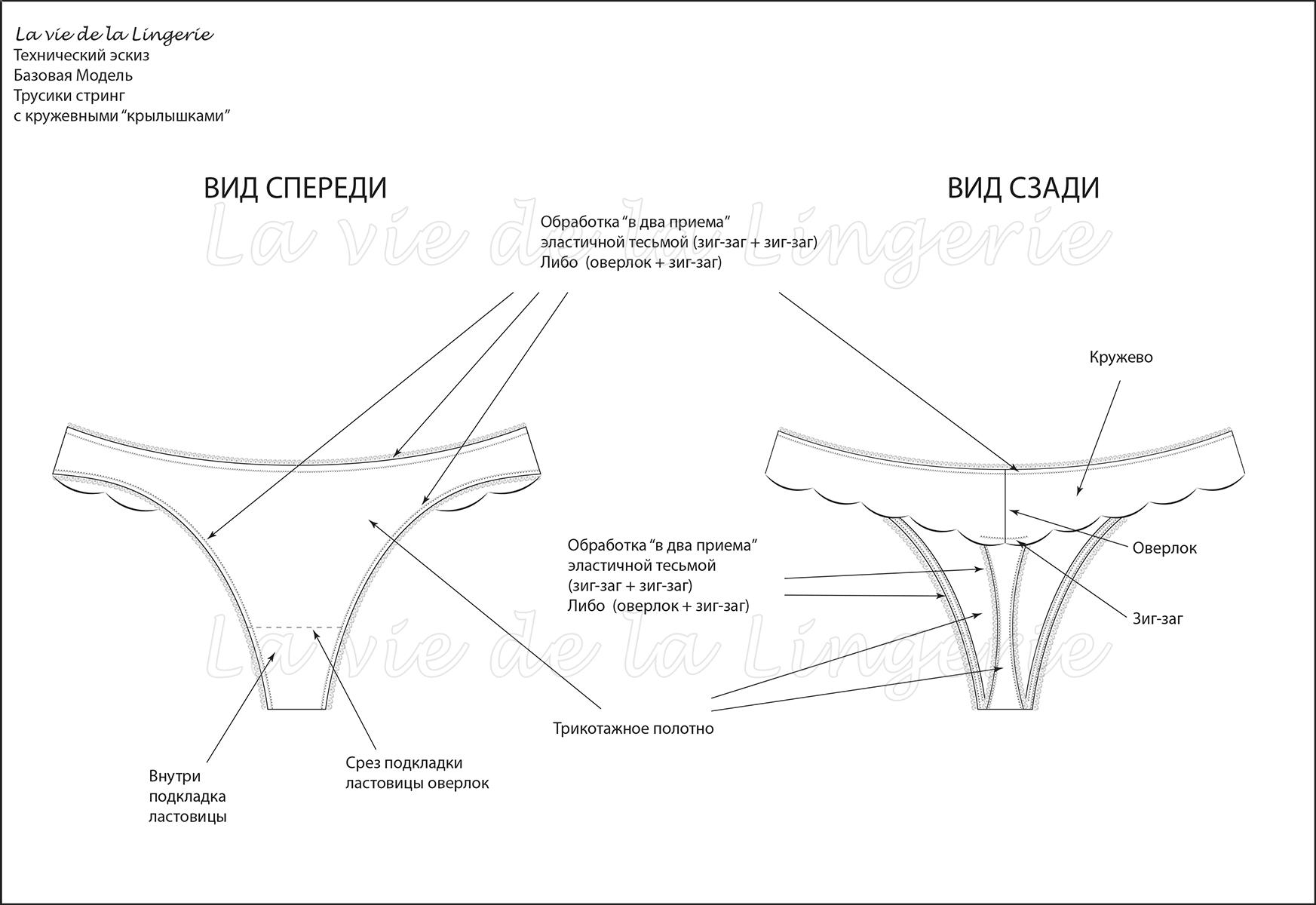 """Техническое описание модели """"Трусики Стринг с кружевными «крылышками»"""""""
